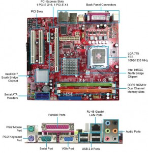 Annotated motherboard showing the ports panel, including the analog audio ports