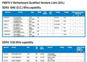 Missing memory - Motherboard Qualified Vendors Lists - DDR3 1866 and DDR3 1333 MHz capability