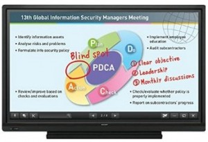 Sharp PN60TA3 60-INCH New generation LCD monitor