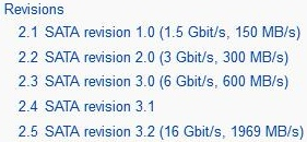 SSD drive not recognised - The revisions of the SATA storage connection interface