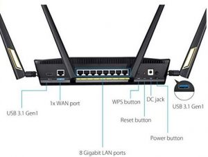 WiFi routers - Back view of an Asus dual band router with 8 Gigabit LAN ports