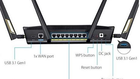 WiFi routers – Back view of an Asus dual-band router with 8 Gigabit LAN ports