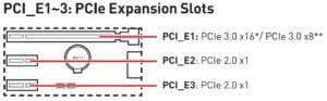 Extract from a motherboard user manual showing that it supports PCIe version 3.0.