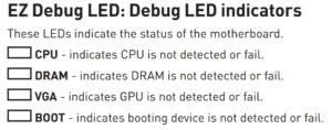 LED indicators that an MSI motherboard provides